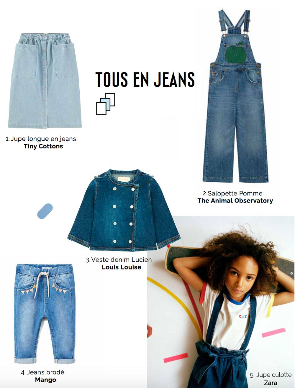 Tendance Tous en jeans